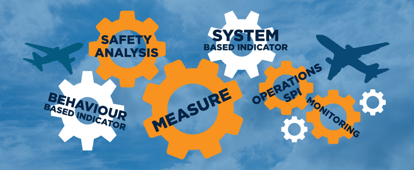 How Do Safety Performance Objectives, Targets and Indicators Work Together?