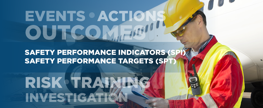 A Practical Example of a Safety Management Objective and its Associated SPI and SPTs